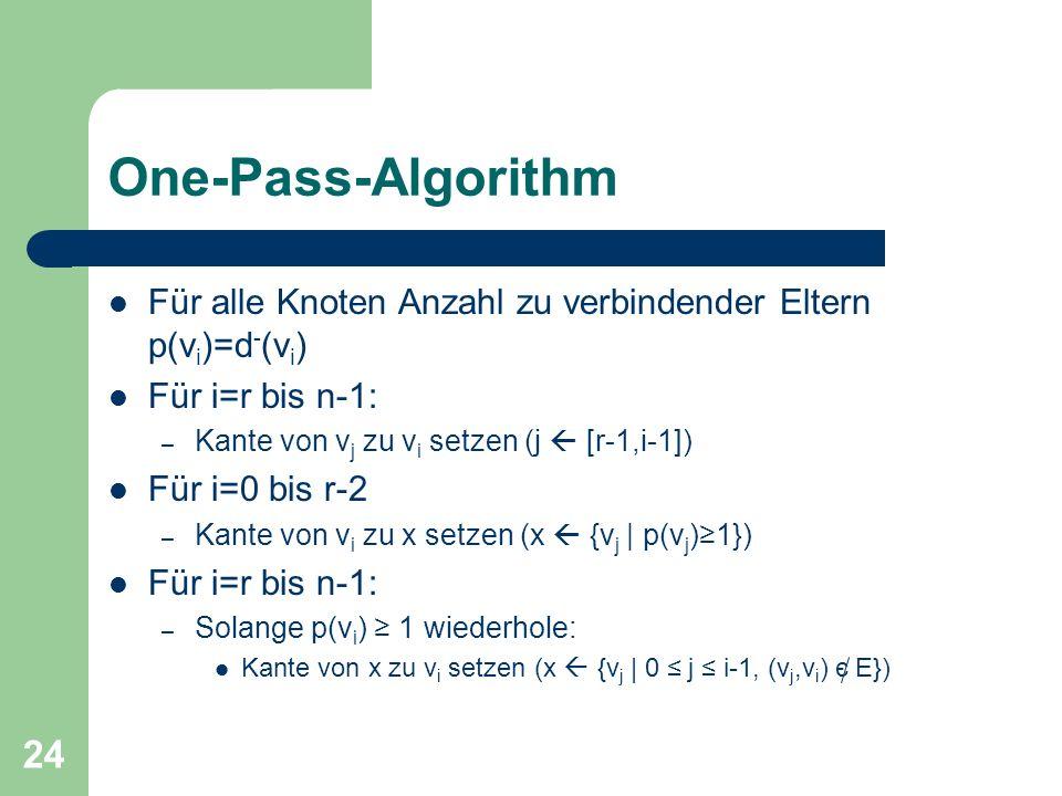 One-Pass-Algorithm Für alle Knoten Anzahl zu verbindender Eltern p(vi)=d-(vi) Für i=r bis n-1: Kante von vj zu vi setzen (j  [r-1,i-1])
